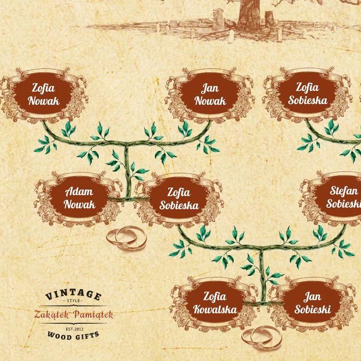 drzewo genealogiczne, prezent