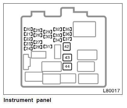 1999 Toyota Camry Fuse Box Diagram, Location, Description