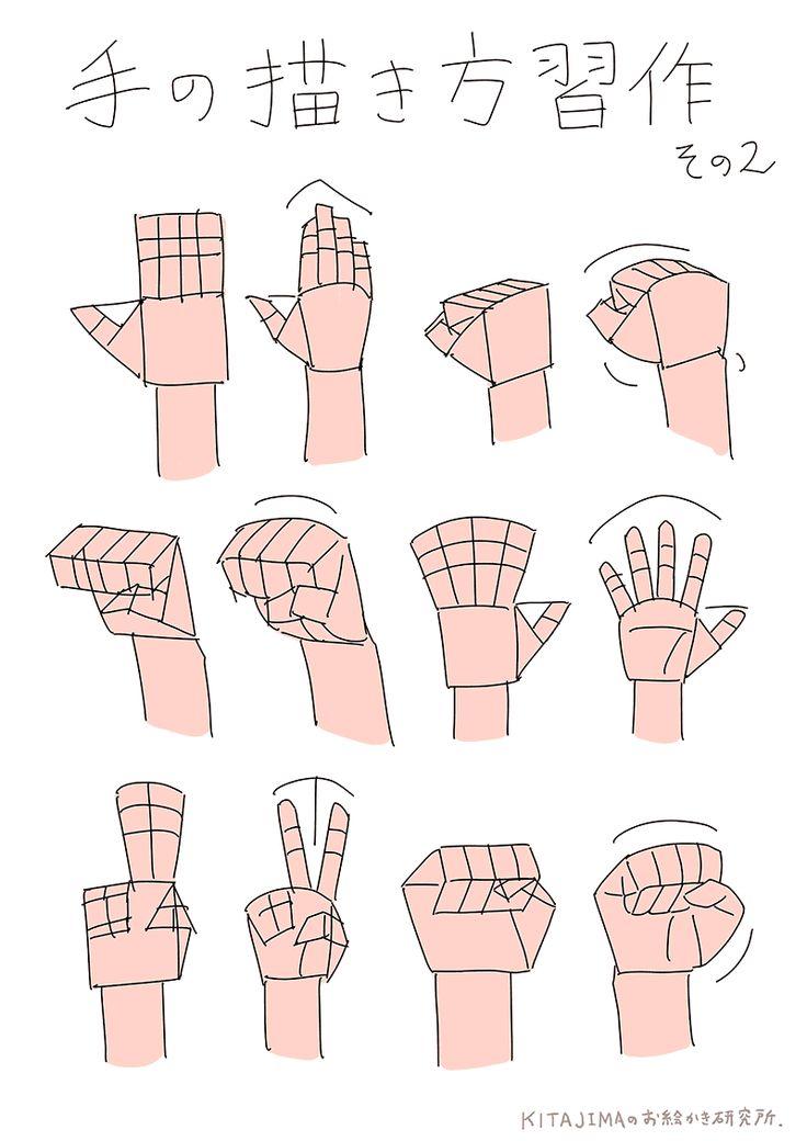 KITAJIMAのお絵かき研究所:手の描き方習作その2