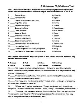 This product is a 47-question plus essay test over Shakespeare's A Midsummer Night's Dream. It contains sections over character identification, quote identification, multiple choice, figurative language, and an essay question on how the play is a typical Shakespearean comedy. Answer key is included.