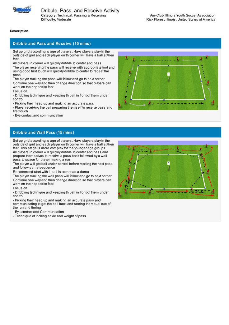 7 best coaches corner activities images on pinterest coaches coaches pdf corner trainers fandeluxe Image collections