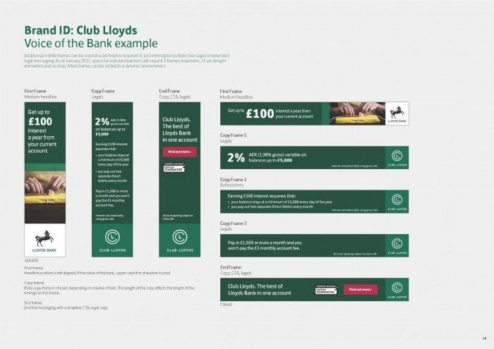 Lloyds Brand Guidelines Lloyds Bank Rebranding Of Marketing