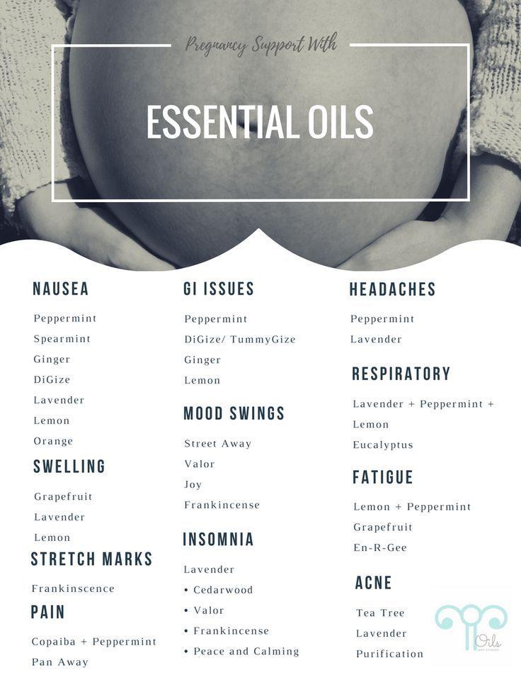 Was ist mit der ganzen Aufregung um ätherische Öle? Wenn Sie genauer hinschaue… #diat