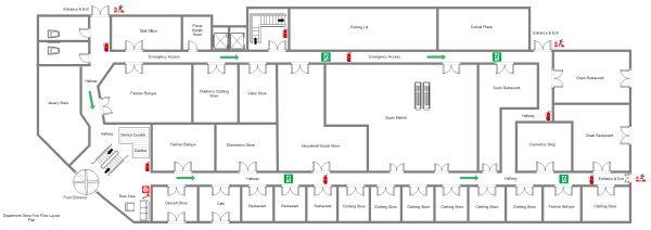 19 best Hypermarket plan images on Pinterest Retail, Retail - floor plan template