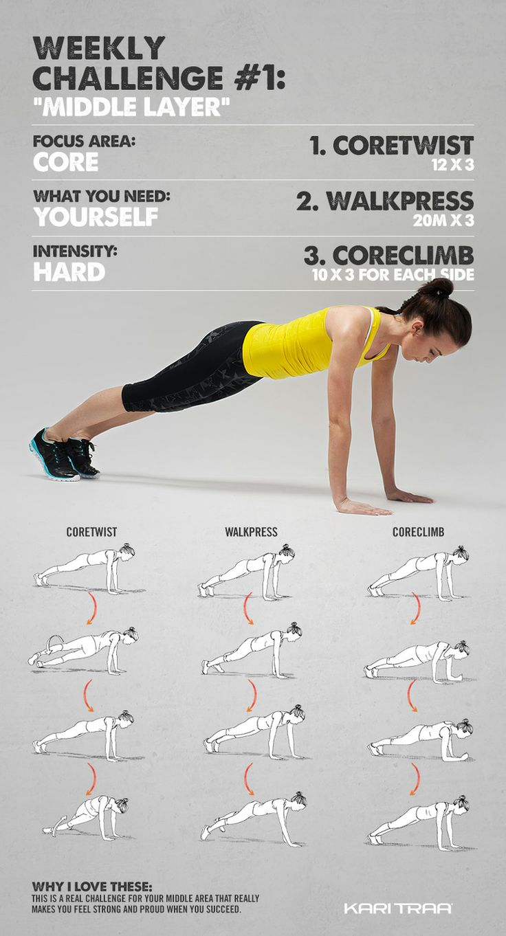 WeeklyChallenge#1 This weeks challenge focus on building a stronger core. These 3 simple exercises can be done anywhere and without additional setup.