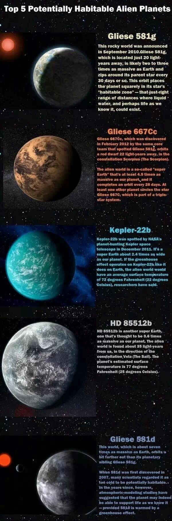 Planets that might have life | SOLAR SYSTEM | Pinterest