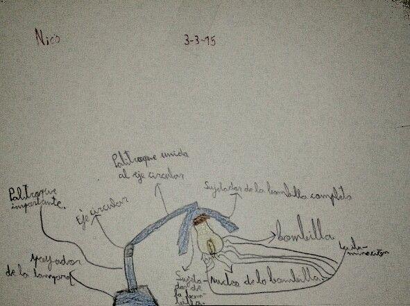 Diseño retro de lámpara - NGIL