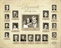 Dymock...striking photo family tree layout.