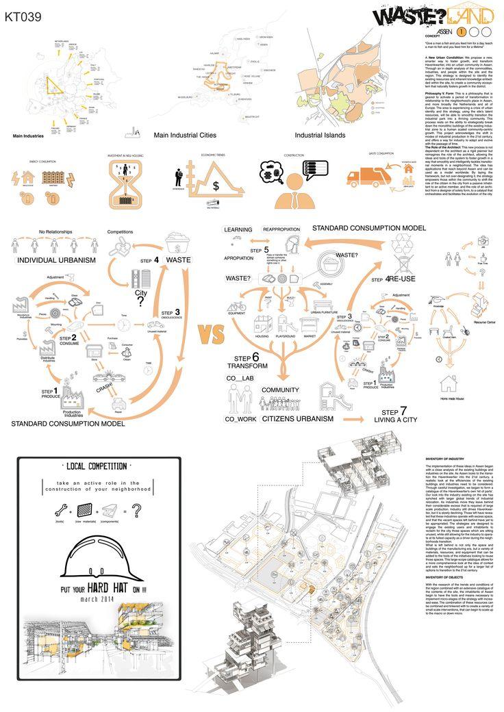 97 best Presentation images on Pinterest Architecture, Models - project presentation
