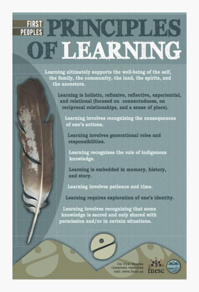First Peoples Principles of Learning.png (400×586)