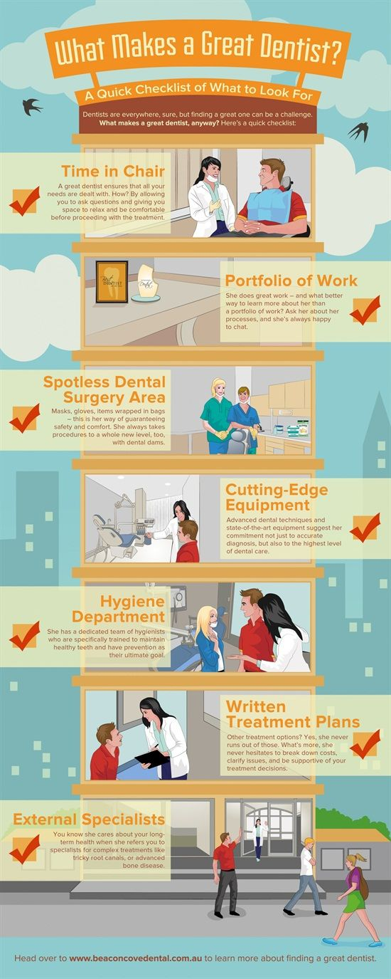 What Makes a Great #Dentist?  Dentaltown - Patient Education Ideas