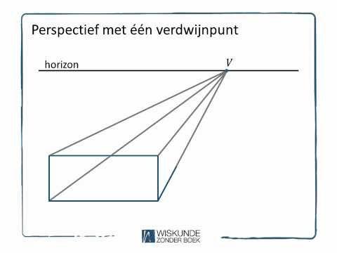 M2 Perspectief met één verdwijnpunt (1 minuut)