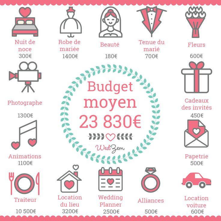 Häufig Les 25 meilleures idées de la catégorie Organisation mariage sur  VO67