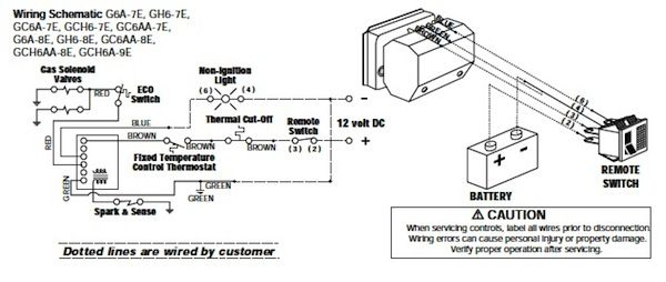 Related Image Rv Water Heater Water Heater Heater