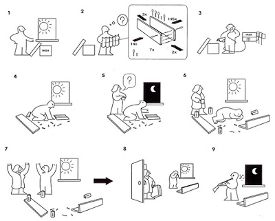 Although the benefits of flat-packed products are ideal for environmental and cost reduction purposes, assembling such items is often a pain point for customers. The IKEA assembly instructions satirized in the image above comically displays the frustration and extensive amount of time lost as a result of the process. Additionally, flat-packed products can be heavy and the dimensions at time make it difficult to transport items from the IKEA store location to the customer's residence.