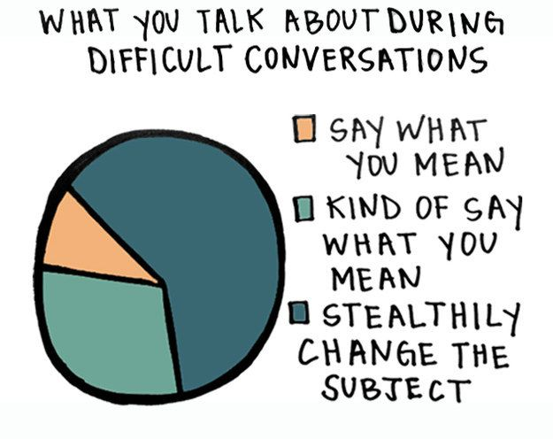 You have a super hard time handling conversations on uncomfortable topics. | 16 Graphs That Will Help You Understand Your Highly Sensitive Friends So Much Better