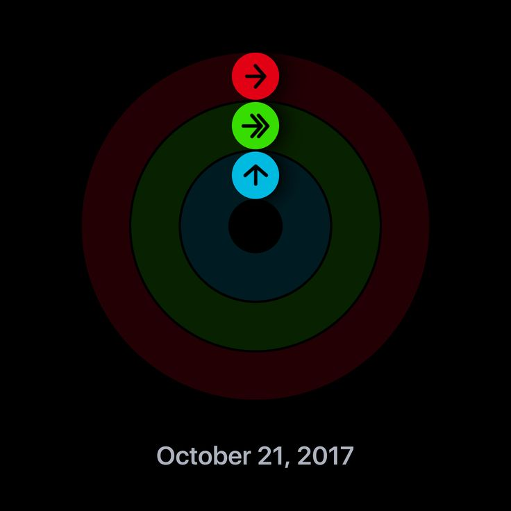 Check out my Activity rings from October 21, 2017 on my #AppleWatch.