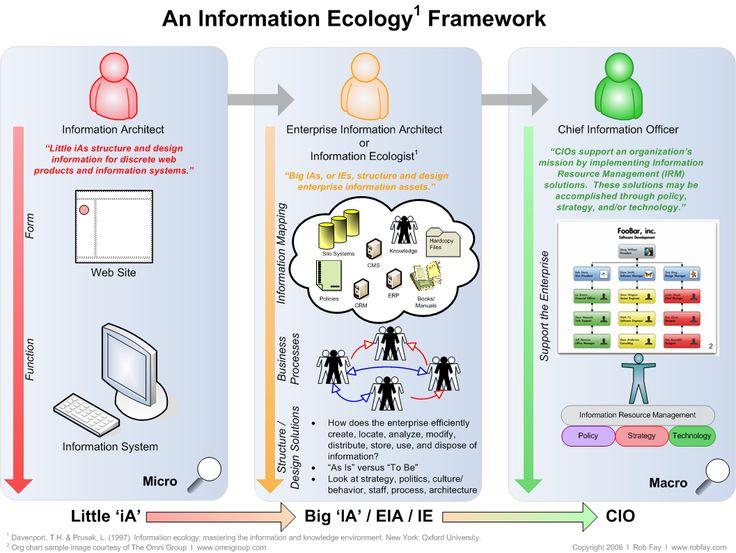 sensemaking in organizations weick pdf