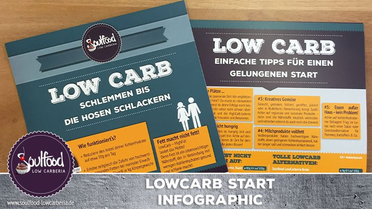 Easy peasy LowCarb – Infographic – Soulfood LowCarberia Blog