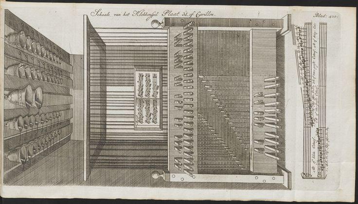 """Joos Verschuere Reynvaan, """"Musijkaal kunst-woordenboek"""" (1789-1795)"""