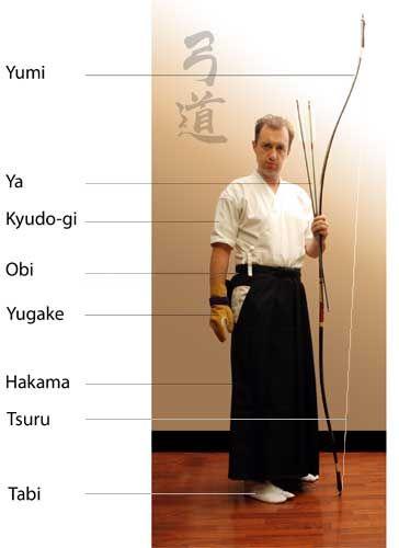 Kyudo equipment and attire.
