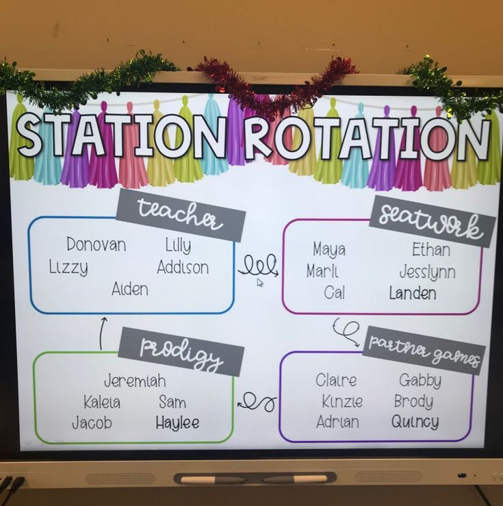 Station Rotation for Centers to display on the overhead projector so student know exactly where they're supposed to be!
