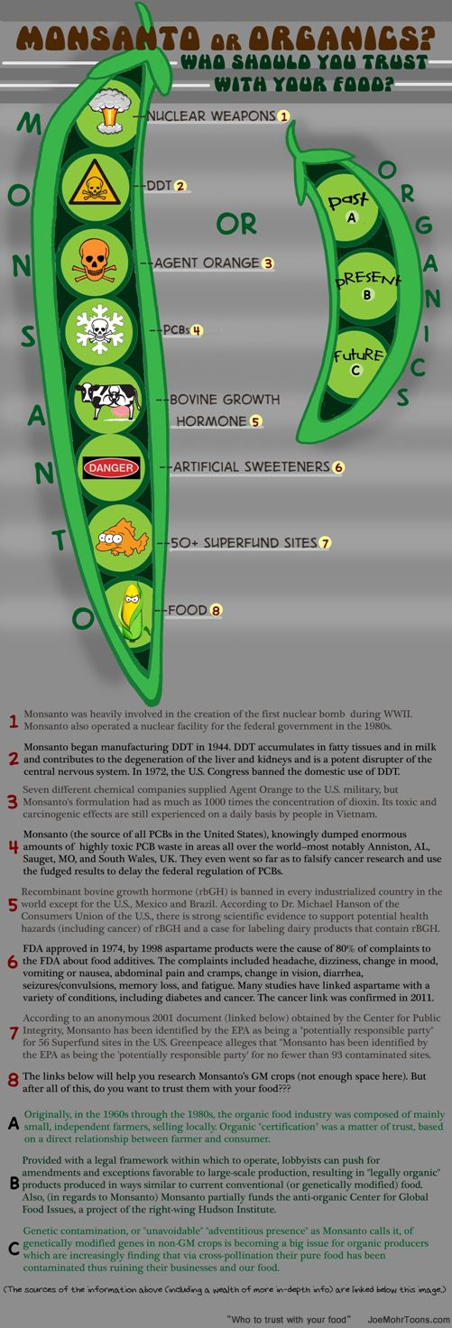 With all the stuff going on with Monsanto you people NEED to know what is happening to your food!!  Watch out for their GMO corn they'll be releasing, it's engineered with all sorts of chemicals and pesticides that have cause liver and kidney failure in lab rats....but they won't tell you that or label the package that contains it!