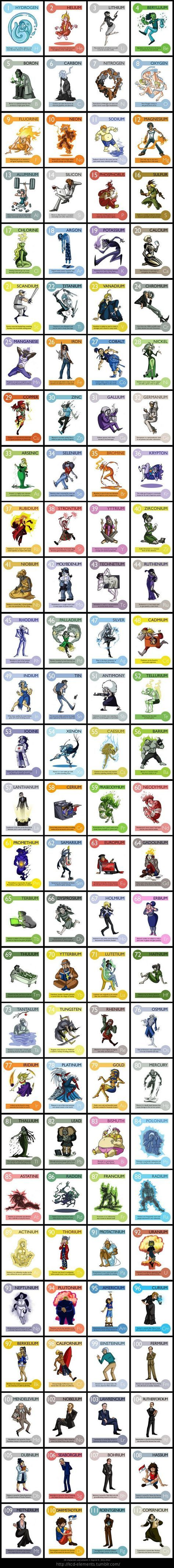 The 25 best periodic table humor ideas on pinterest chemistry 112 cartoon periodic table of elements click the image it will take you to urtaz Gallery