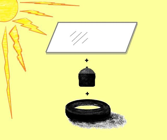 M s de 25 ideas incre bles sobre tipos de energia - Tipos de estufas ...