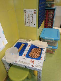 Os presentamos un nuevo rincón de nuestra clase: LA MESA SENSORIAL . La idea de la mesa surge al ver el tutorial de Tigriteando  y darm...