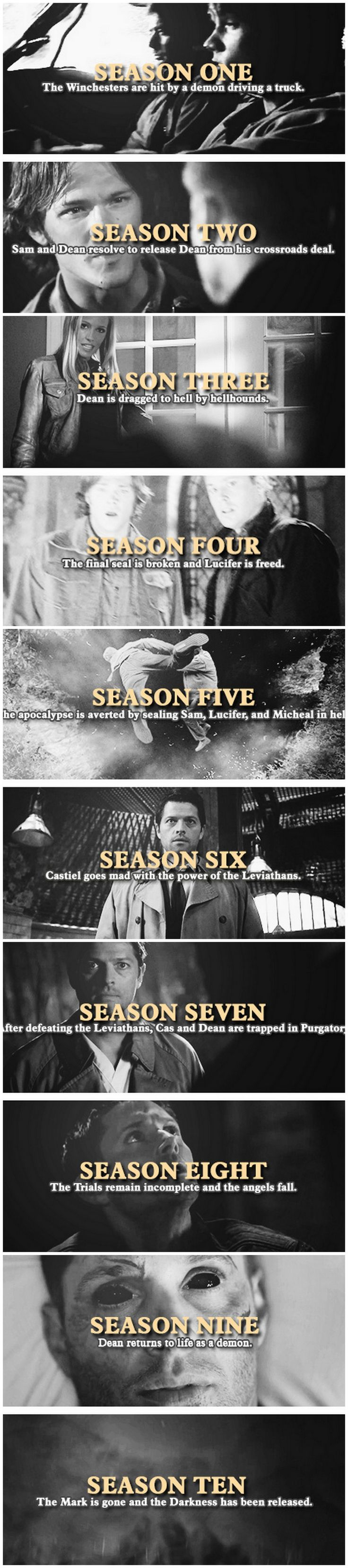 [gifset] Supernatural Season Finales + Cliffhangers