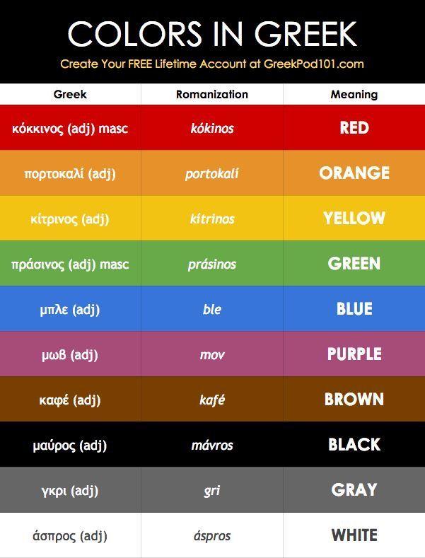Greek vocabulary - Colours