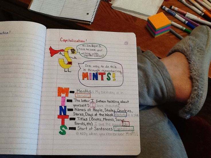 Interactive Notebooks  Your Questions Answered  Writing Forward