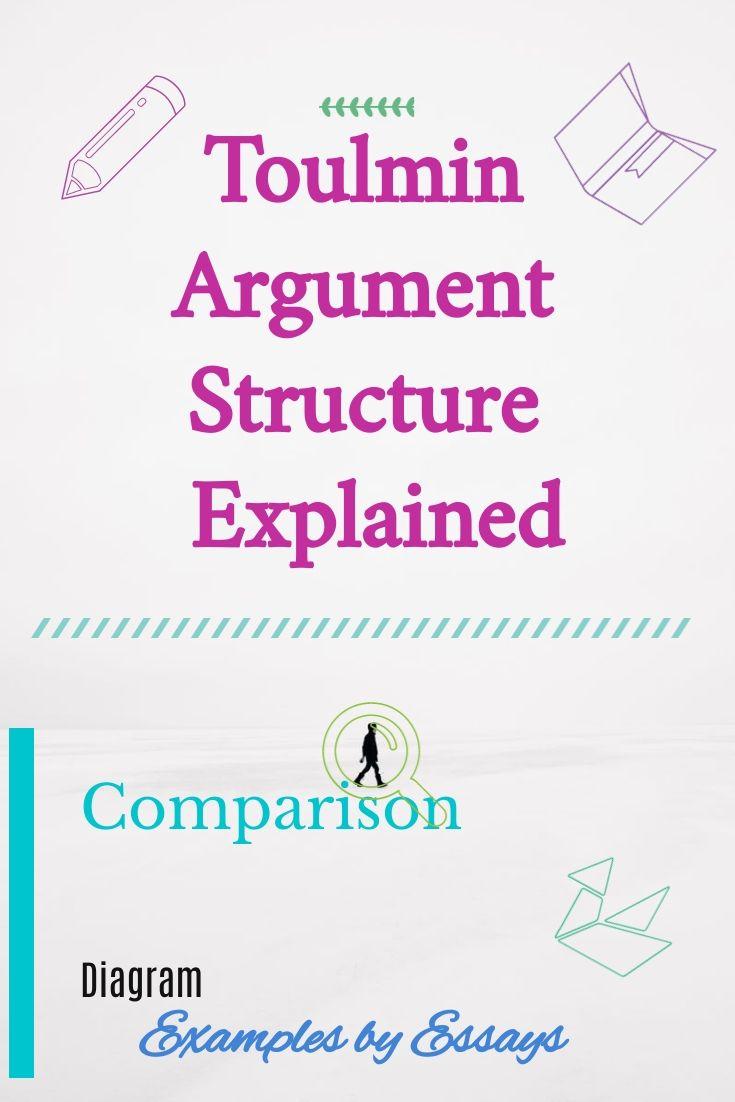 Toulmin Argument Structure Argumentative Essay Example Explained Model Topic