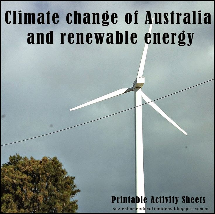 The Climate of Australia and Renewable Energy