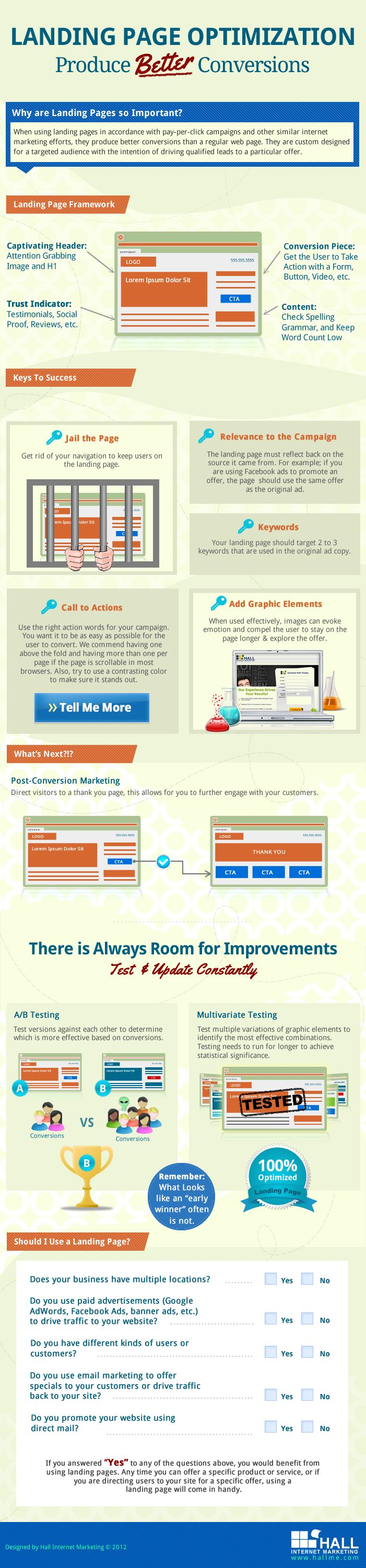 Creating landing pages can be one of the best ways to get more conversions and leads from your marketing efforts. A good landing page should get all o