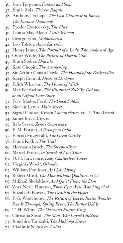 Smiley, Jane. 13 Ways of Looking at a Novel. - Reading list of 100 books to read 36-72