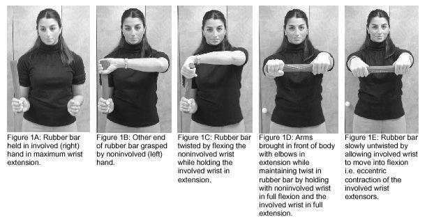 Lateral epicondylitis exercise