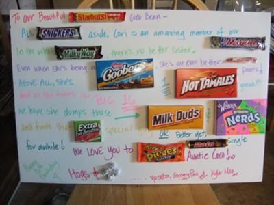 Words With Candy Bars 16th Birthday Card Female Things To Do On