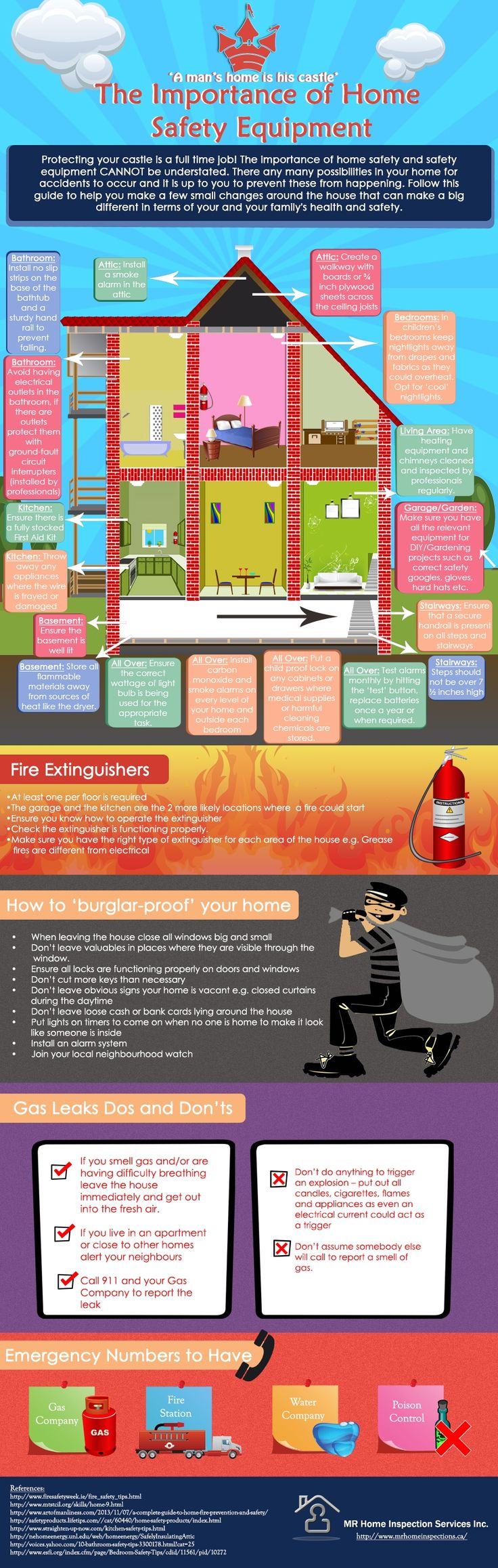130 best staying safe at home work play images on pinterest safety tips home safety and family safety