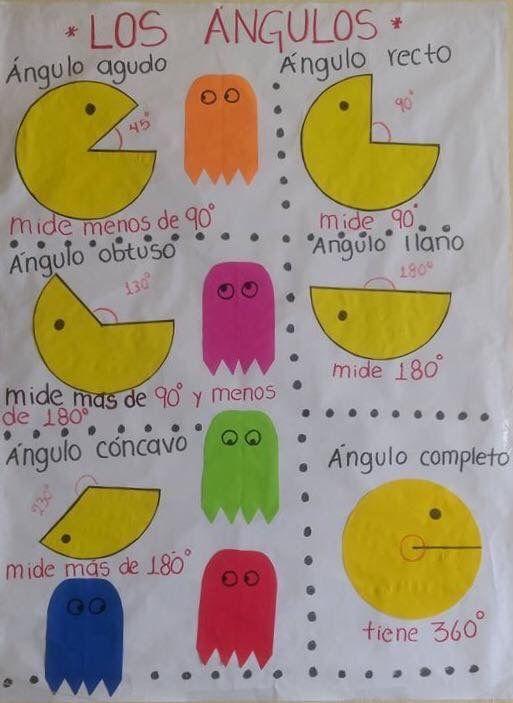 Resultado de imagen de angulos pacman