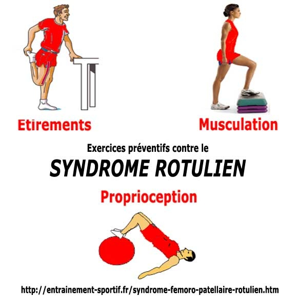 La hernie de lépine dorsale le traitement le retrait du syndrome douloureux