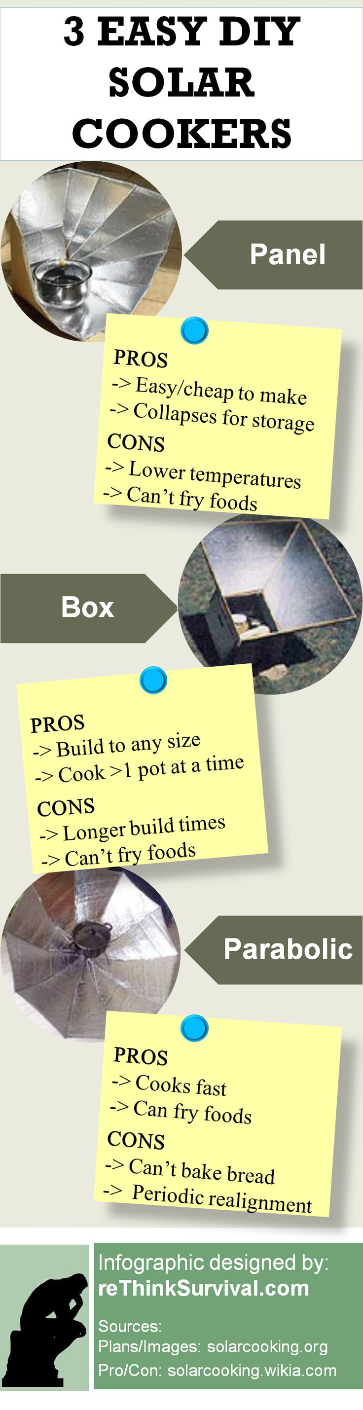 solar cookers infographic:  Link for Building Plans:  http://solarcooking.wikia.com/wiki/Category:Solar_cooker_plans