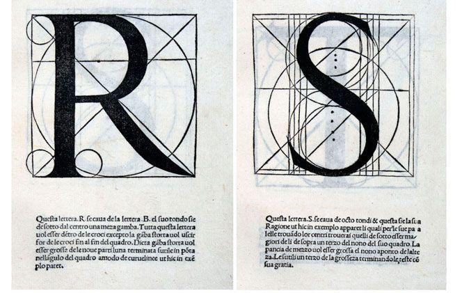 Luca Pacioli's alphabet