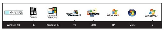 evolution of Microsoft Windows Logos