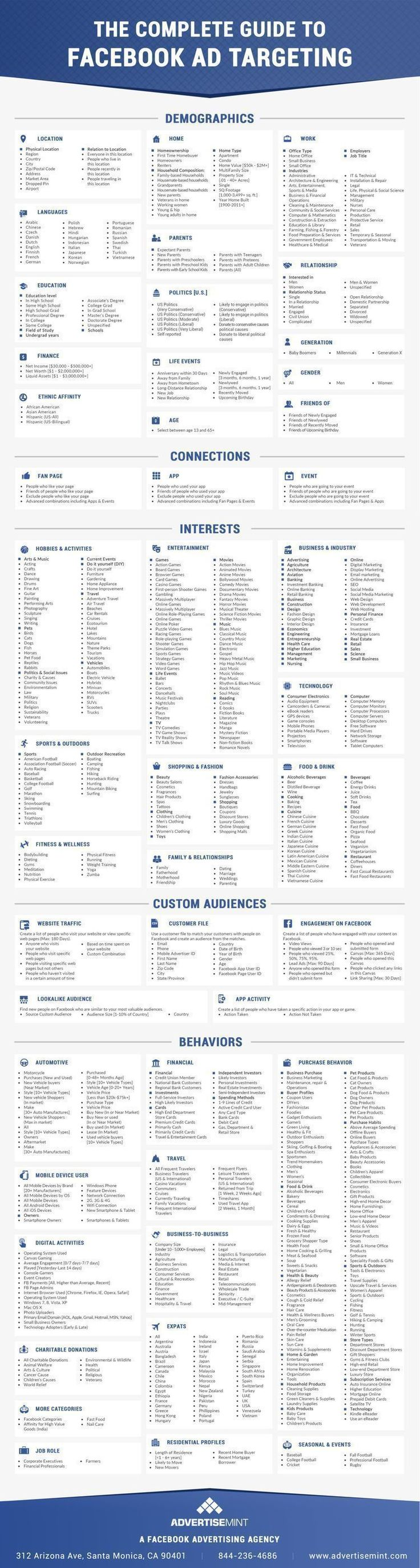 Facebook ad targeting guide. (Social media. Online marketing. Social ads. Infographic.)