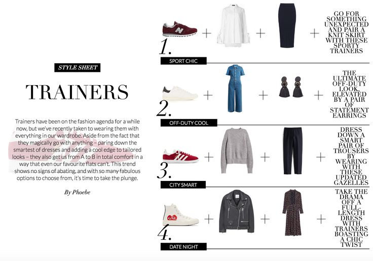 Wardrobe ICONS   Issue 107   Style Sheet: Trainers