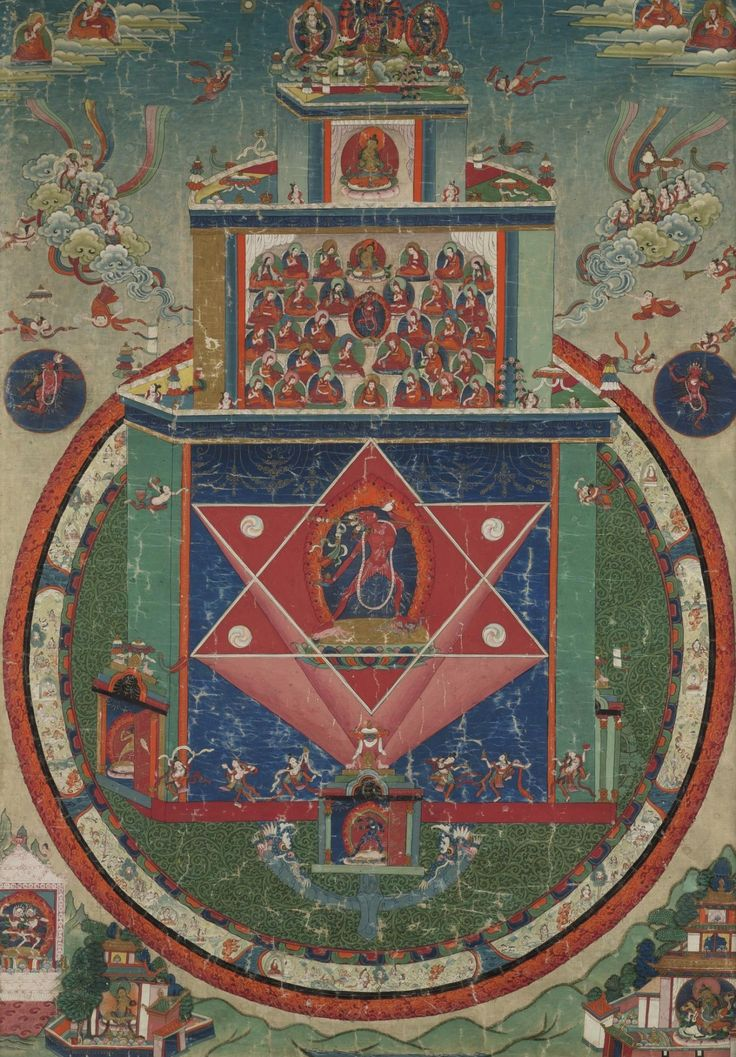 The Dakini Vajrayogini, of the Naro Khechari Lineage, Surrounded by a Ring of Flames Standing on a Double Tetrahedron within a Three-Storied Heavenly Palace. Tibet. 1800s.
