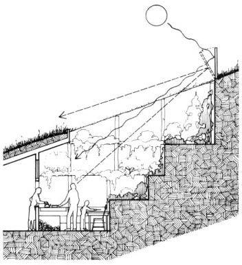 Best 25 underground house plans ideas on pinterest for Underground house blueprints