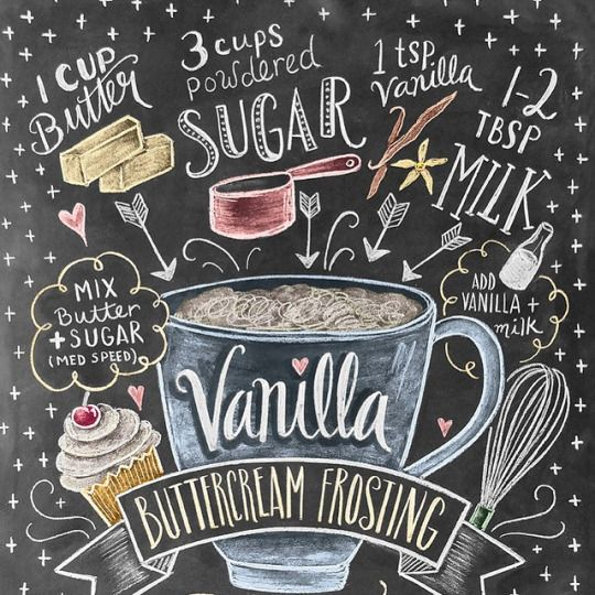 Blackboard Artwork Ideas: 25+ Best Coffee Chalkboard Ideas On Pinterest